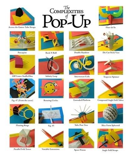 Complexities of Pop Up 01.jpg